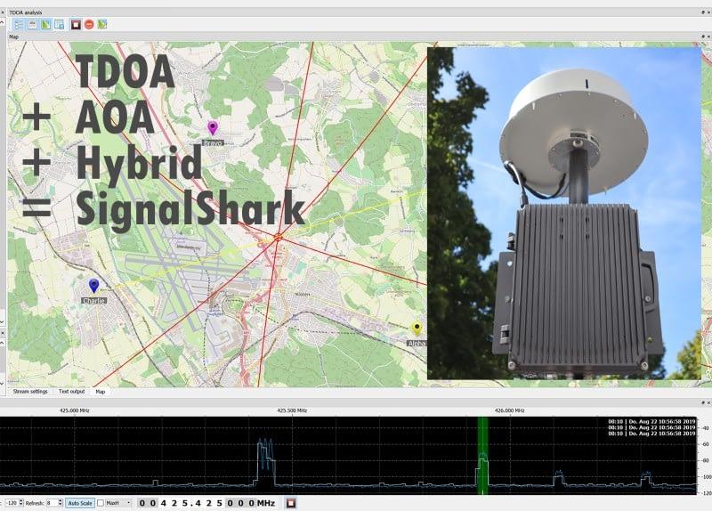 Nardas SignalShark-Reihe jetzt perfekt für Radio Monitoring und TDOA/AOA-Peilung